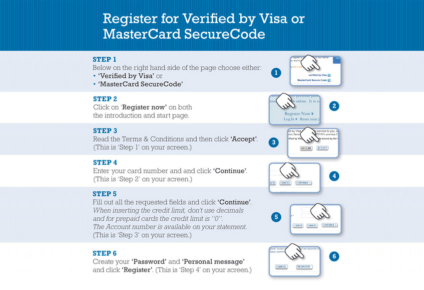 Should You Use The Card Security Codes Cvv2 Cvc 2 And Cid Code